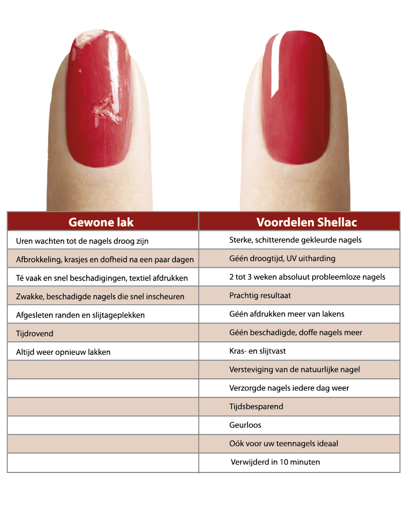 UV-nagellak shellac access to life